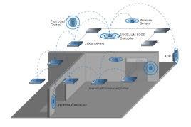 Sistema de control autonomo e inalámbrico