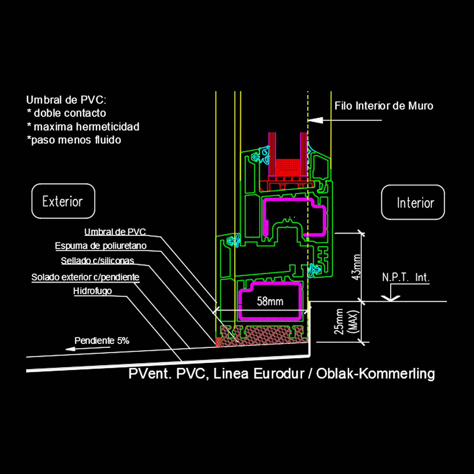 Detalle: Dintel Aluminio y PVC
