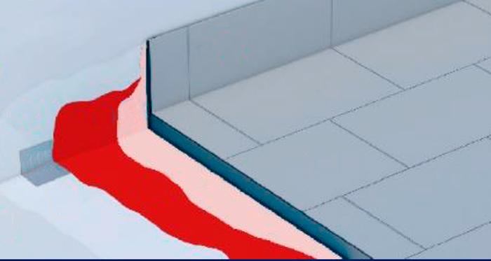 Sistema de impermeabilización: Zonas húmedas [HUM2/D]