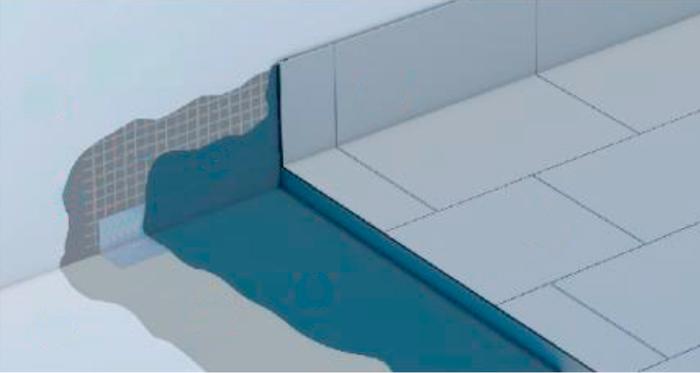 Sistema de impermeabilización: Zonas húmedas [HUM3/D]